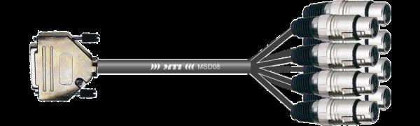 MTI Digital-Loom, D-Sub-male 25p./XLR-fem., APO