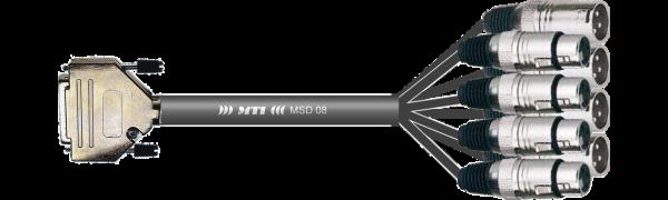 MTI Digital-Loom, D-Sub-male 25p./XLR-fem./male, TDAE