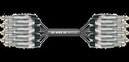 Monocore-Loom, 8x Klinke/Klinke