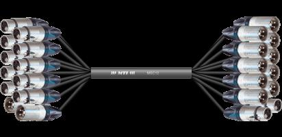 MTI Analog-Loom, XLR fem./male 3p., 10x Inp./2x Outp.