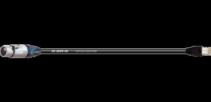 DMX/Ethernet, XLR-fem. 5p./ RJ 45