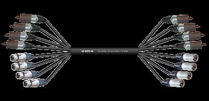 MTI 4xCAT5e+4x2x0,14mm² 110 OHM
