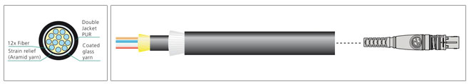 opticalCON MTP X-TREME